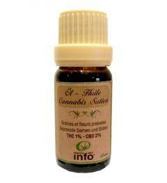 Cannabis Sativa CBD Oil